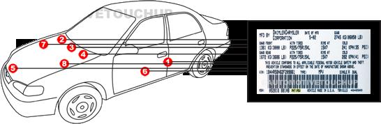 Dodge Touch Up Paint | AutomotiveTouchup