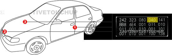 100 2003 paintscratch com touch up color code location for Mercedes benz paint code location