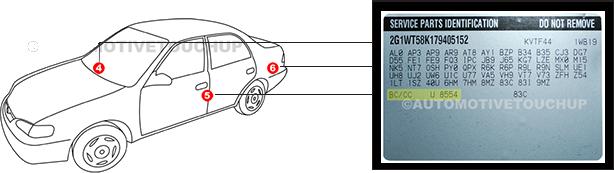 Pontiac Touch Up Paint | AutomotiveTouchup