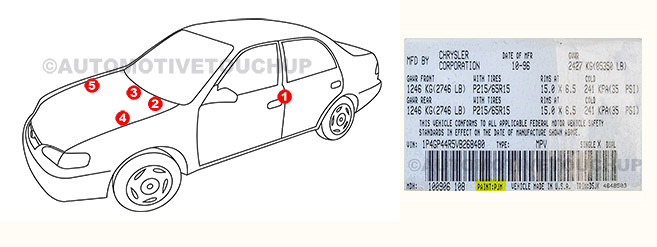 Plymouth Paint Code Location Diagram